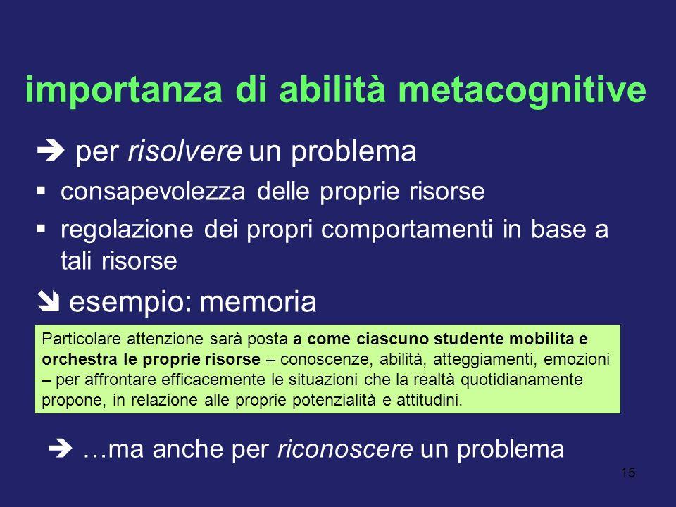 15 importanza di abilità metacognitive per risolvere un problema consapevolezza delle proprie risorse regolazione dei propri comportamenti in base a t