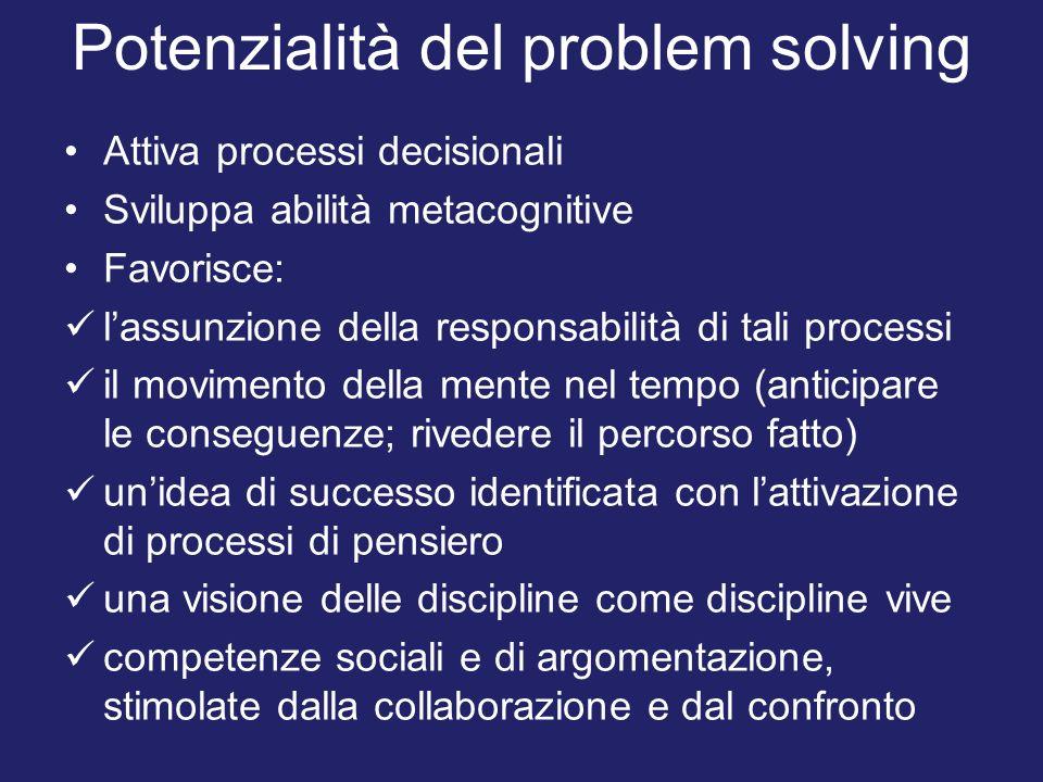 Potenzialità del problem solving Attiva processi decisionali Sviluppa abilità metacognitive Favorisce: lassunzione della responsabilità di tali proces