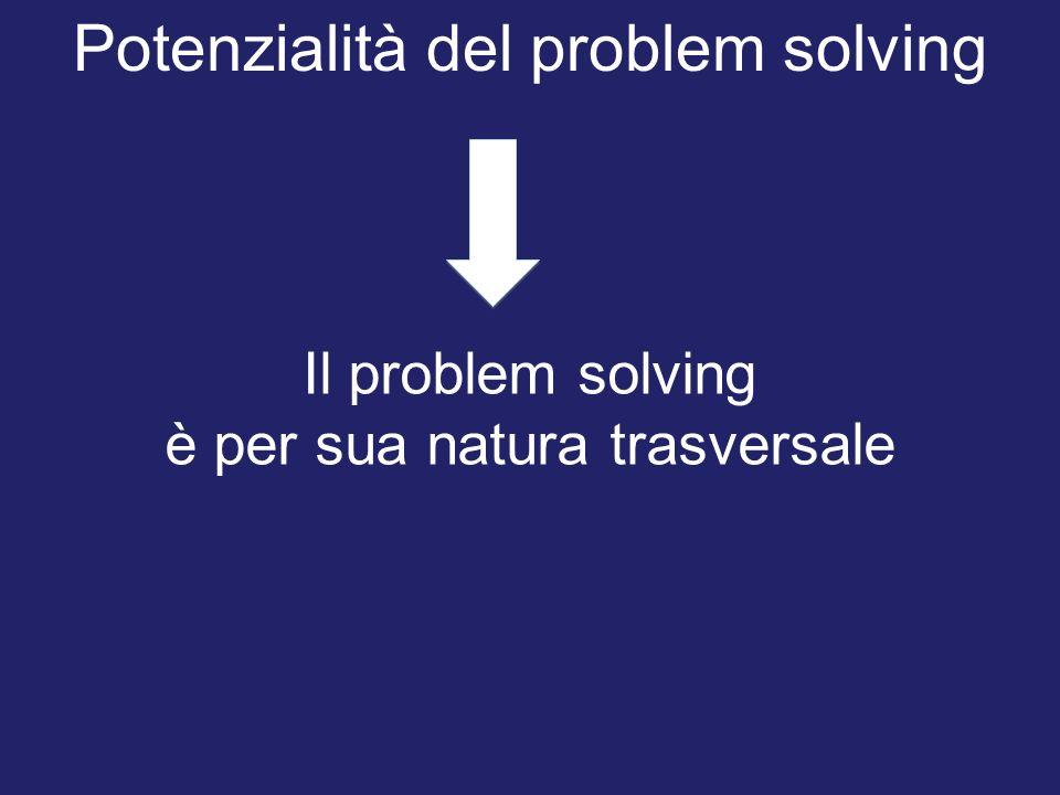 Potenzialità del problem solving Il problem solving è per sua natura trasversale