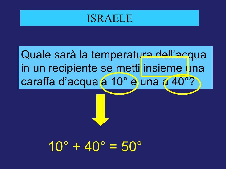 Quale sarà la temperatura dellacqua in un recipiente se metti insieme una caraffa dacqua a 10° e una a 40°? 10° + 40° = 50° ISRAELE