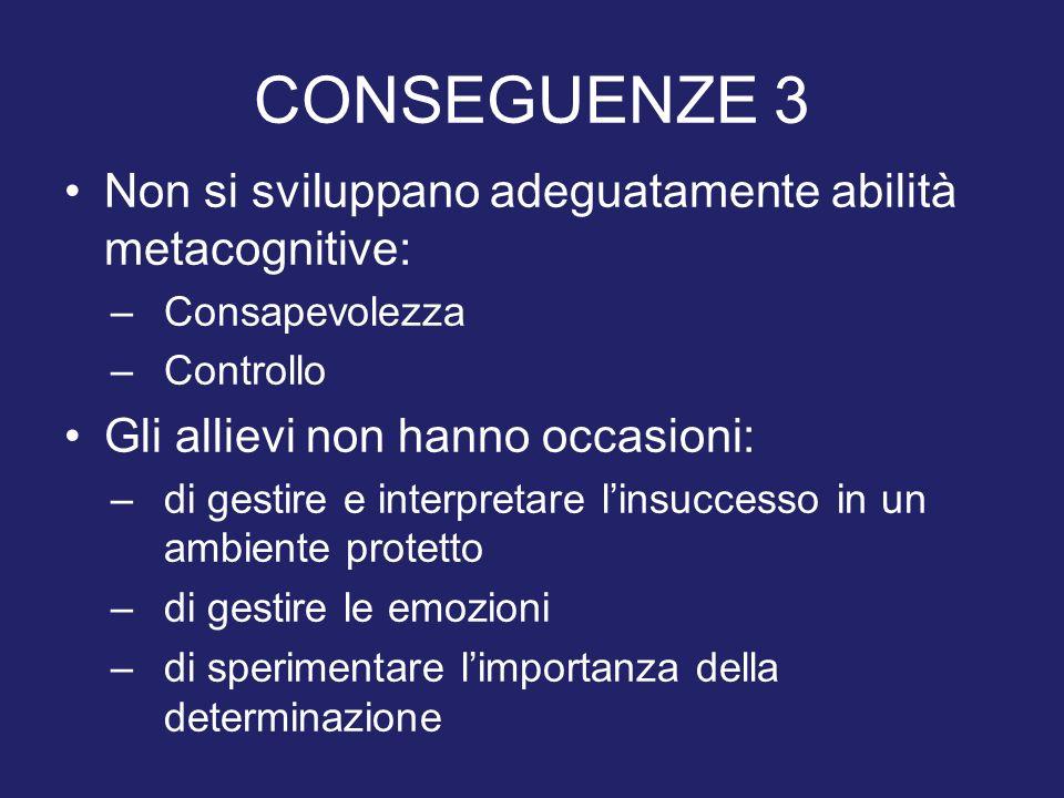 CONSEGUENZE 3 Non si sviluppano adeguatamente abilità metacognitive: –Consapevolezza –Controllo Gli allievi non hanno occasioni: –di gestire e interpr