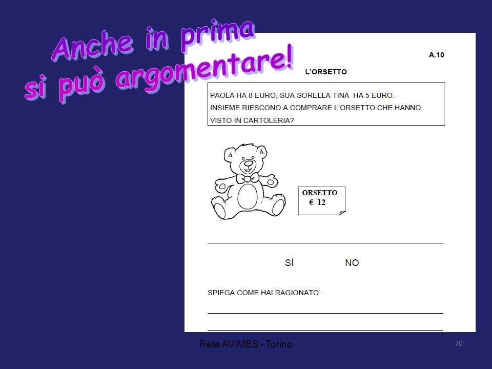 Rete AVIMES - Torino 70
