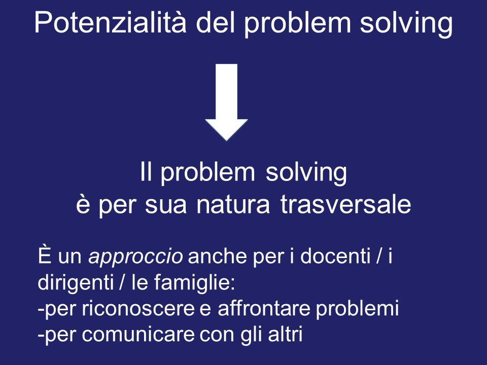 Potenzialità del problem solving Il problem solving è per sua natura trasversale È un approccio anche per i docenti / i dirigenti / le famiglie: -per