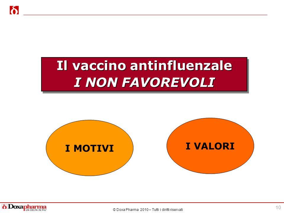 © Doxa Pharma 2010 – Tutti i diritti riservati 10 Il vaccino antinfluenzale I NON FAVOREVOLI Il vaccino antinfluenzale I NON FAVOREVOLI I MOTIVI I VALORI