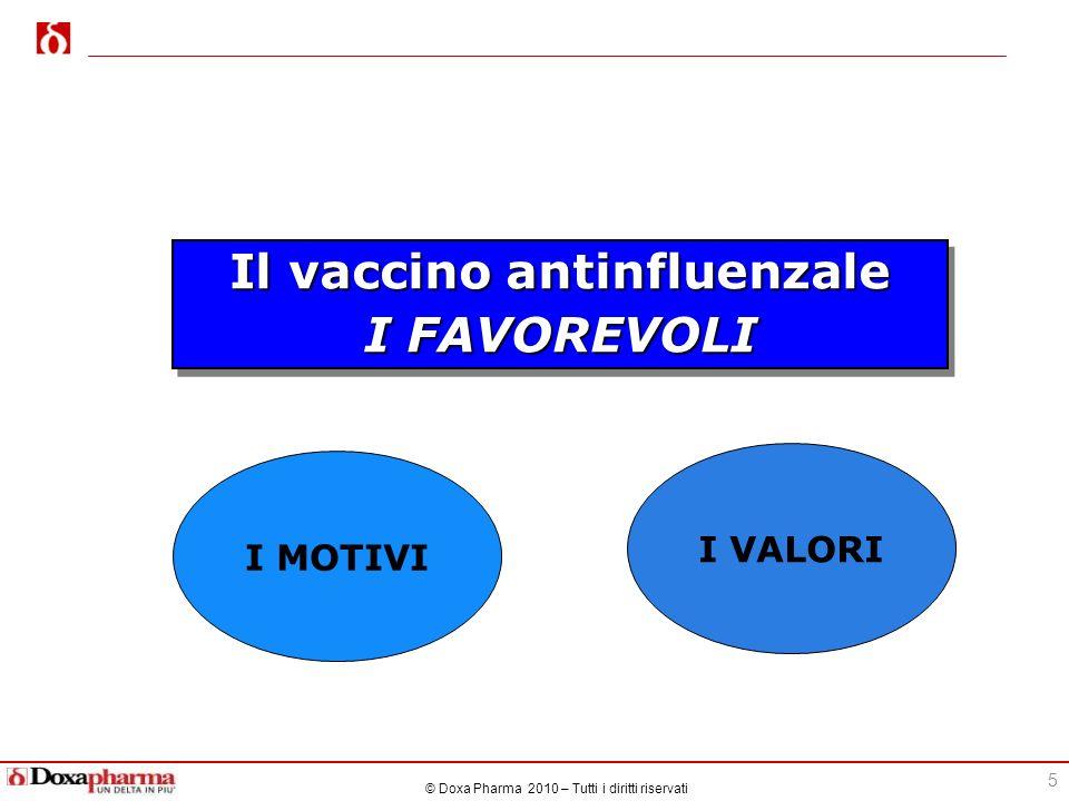 © Doxa Pharma 2010 – Tutti i diritti riservati 5 Il vaccino antinfluenzale I FAVOREVOLI Il vaccino antinfluenzale I FAVOREVOLI I MOTIVI I VALORI