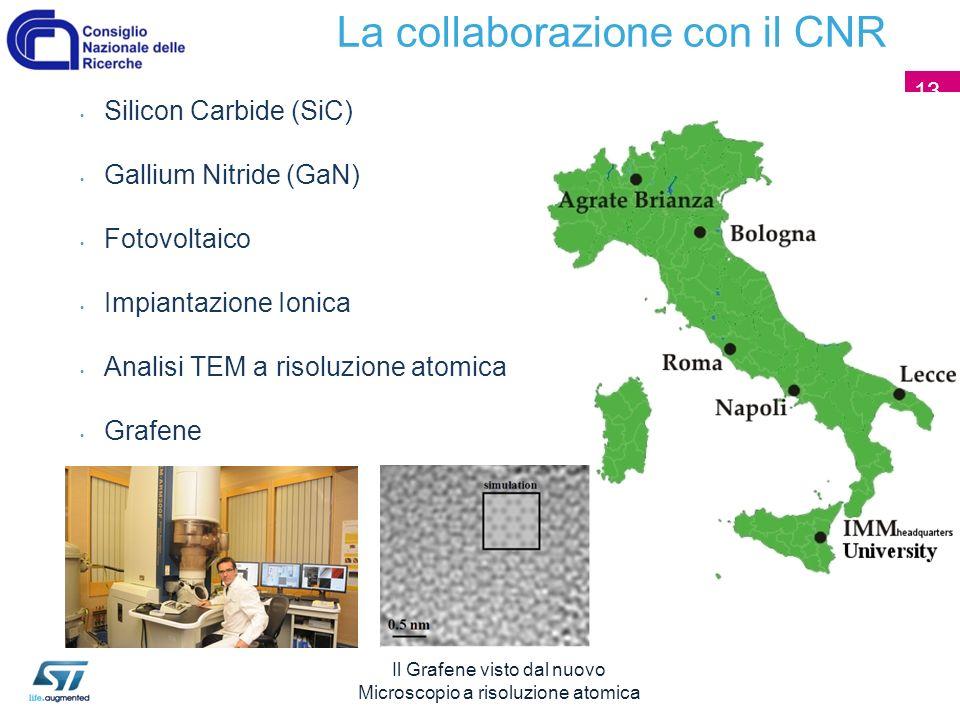 La collaborazione con il CNR 13 Silicon Carbide (SiC) Gallium Nitride (GaN) Fotovoltaico Impiantazione Ionica Analisi TEM a risoluzione atomica Grafen