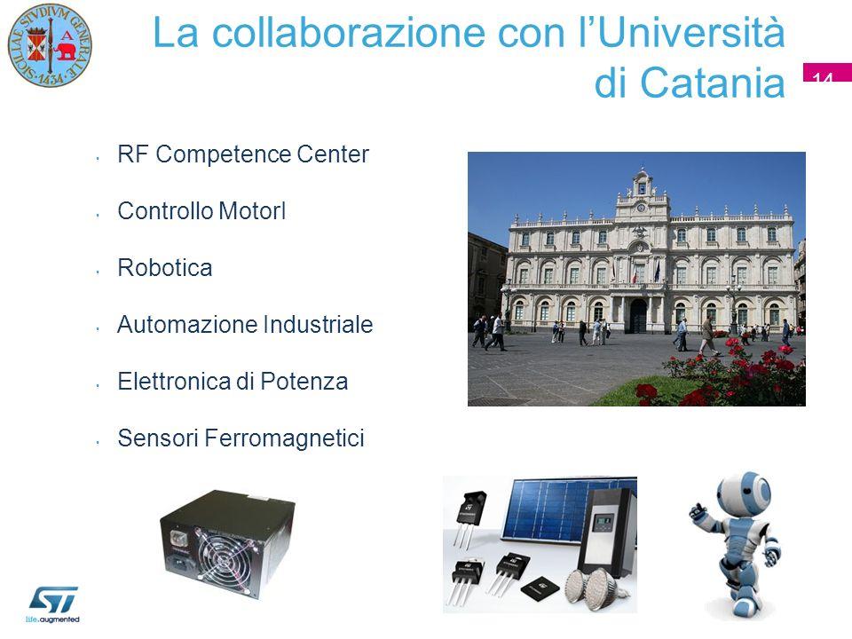 La collaborazione con lUniversità di Catania 14 RF Competence Center Controllo MotorI Robotica Automazione Industriale Elettronica di Potenza Sensori