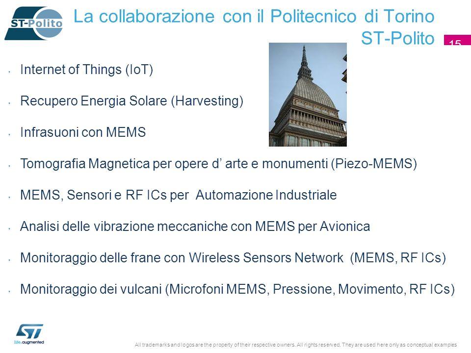 Internet of Things (IoT) Recupero Energia Solare (Harvesting) Infrasuoni con MEMS Tomografia Magnetica per opere d arte e monumenti (Piezo-MEMS) MEMS,