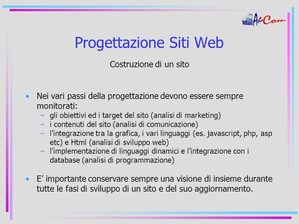 Progettazione Siti Web Costruzione di un sito Nei vari passi della progettazione devono essere sempre monitorati: –gli obiettivi ed i target del sito (analisi di marketing) –i contenuti del sito (analisi di comunicazione) –lintegrazione tra la grafica, i vari linguaggi (es.
