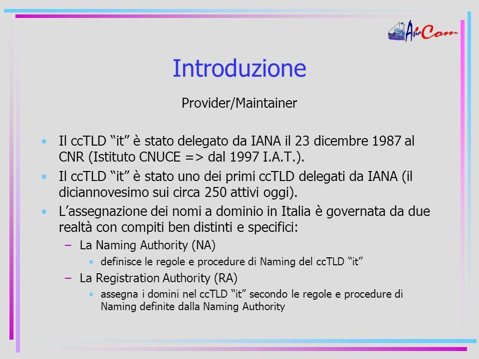 Introduzione Provider/Maintainer Il ccTLD it è stato delegato da IANA il 23 dicembre 1987 al CNR (Istituto CNUCE => dal 1997 I.A.T.).