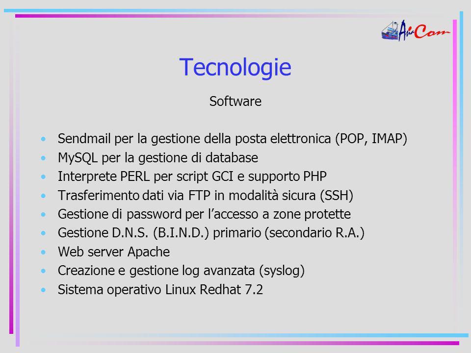 Tecnologie Software Sendmail per la gestione della posta elettronica (POP, IMAP) MySQL per la gestione di database Interprete PERL per script GCI e supporto PHP Trasferimento dati via FTP in modalità sicura (SSH) Gestione di password per laccesso a zone protette Gestione D.N.S.