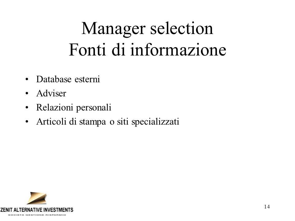 14 Manager selection Fonti di informazione Database esterni Adviser Relazioni personali Articoli di stampa o siti specializzati