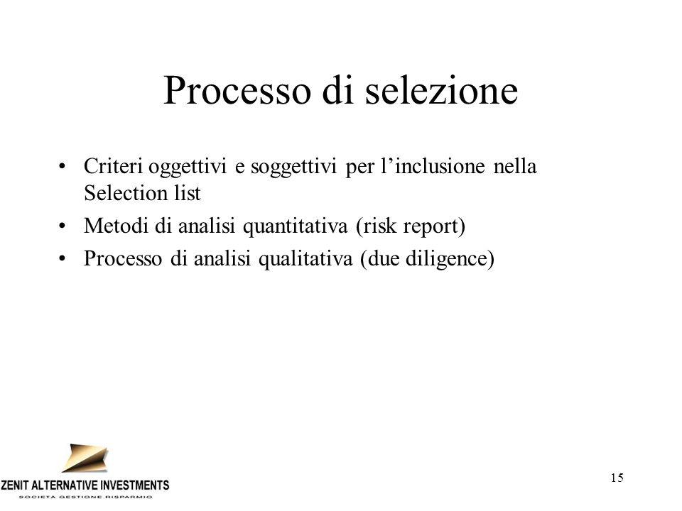 15 Processo di selezione Criteri oggettivi e soggettivi per linclusione nella Selection list Metodi di analisi quantitativa (risk report) Processo di
