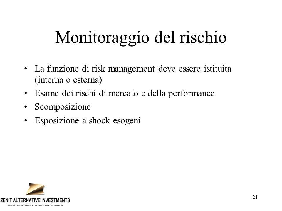 21 Monitoraggio del rischio La funzione di risk management deve essere istituita (interna o esterna) Esame dei rischi di mercato e della performance S