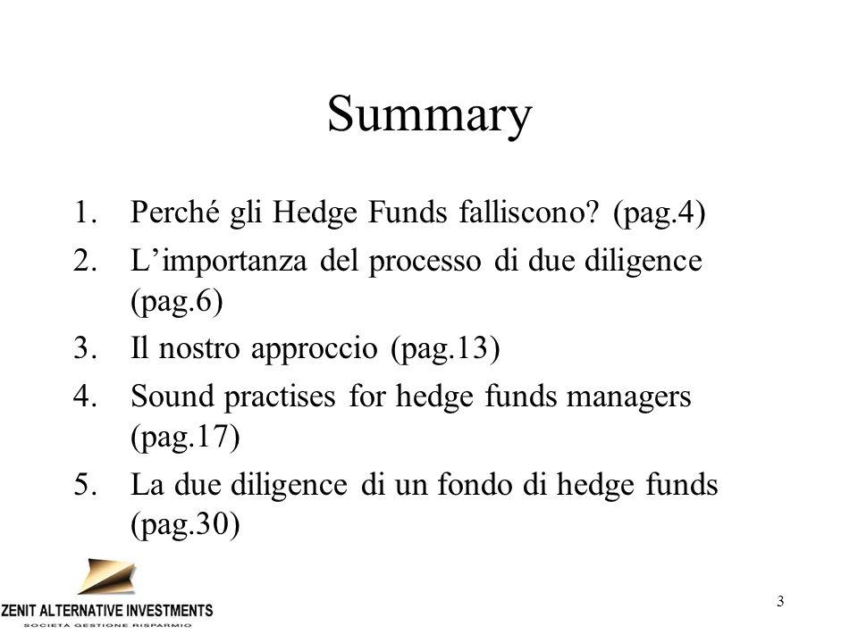3 Summary 1.Perché gli Hedge Funds falliscono? (pag.4) 2.Limportanza del processo di due diligence (pag.6) 3.Il nostro approccio (pag.13) 4.Sound prac