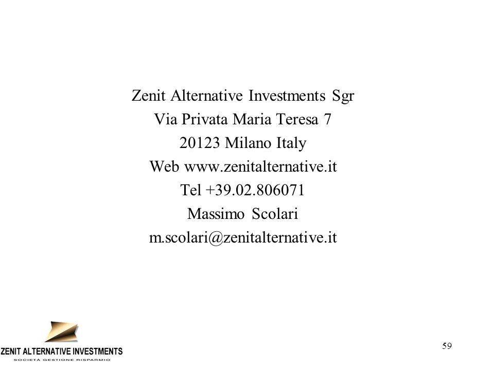 59 Zenit Alternative Investments Sgr Via Privata Maria Teresa 7 20123 Milano Italy Web www.zenitalternative.it Tel +39.02.806071 Massimo Scolari m.sco