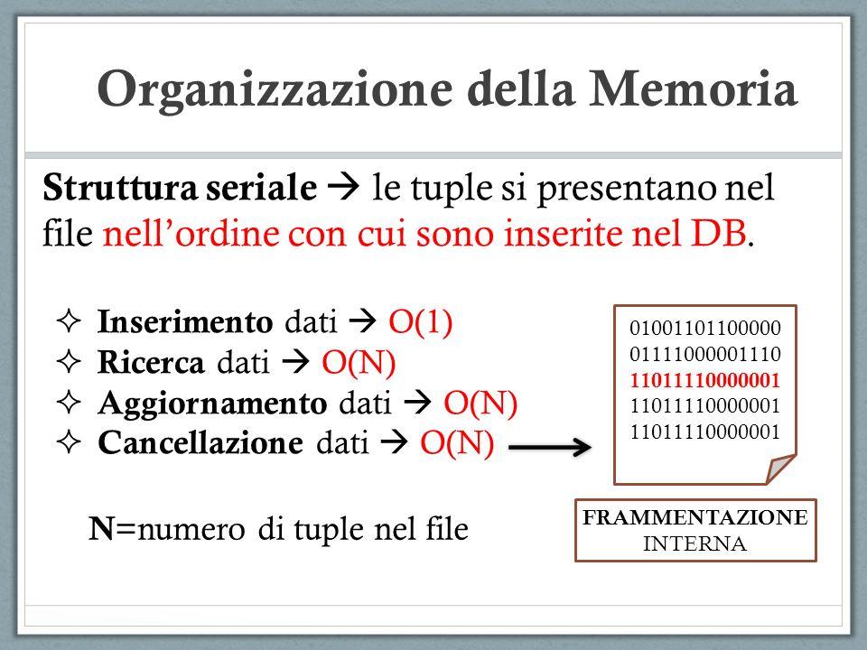 Struttura seriale le tuple si presentano nel file nellordine con cui sono inserite nel DB. Organizzazione della Memoria Inserimento dati O(1) Ricerca