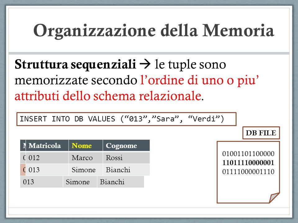Struttura sequenziali le tuple sono memorizzate secondo lordine di uno o piu attributi dello schema relazionale. Organizzazione della Memoria Matricol