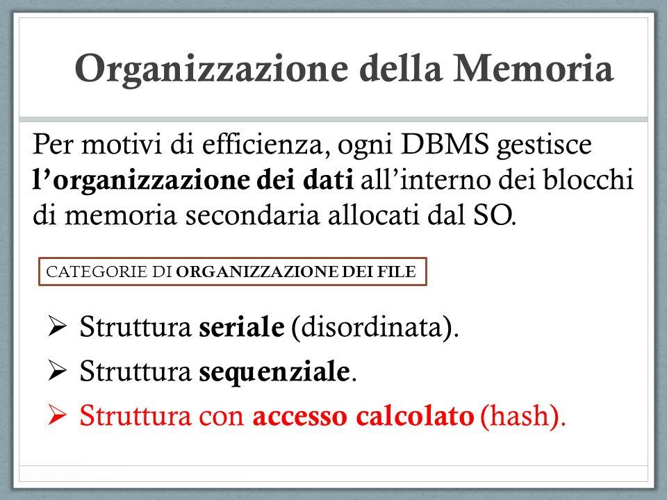 Per motivi di efficienza, ogni DBMS gestisce lorganizzazione dei dati allinterno dei blocchi di memoria secondaria allocati dal SO. Organizzazione del