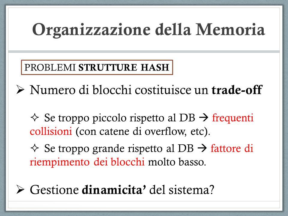 PROBLEMI STRUTTURE HASH Organizzazione della Memoria Numero di blocchi costituisce un trade-off Se troppo piccolo rispetto al DB frequenti collisioni