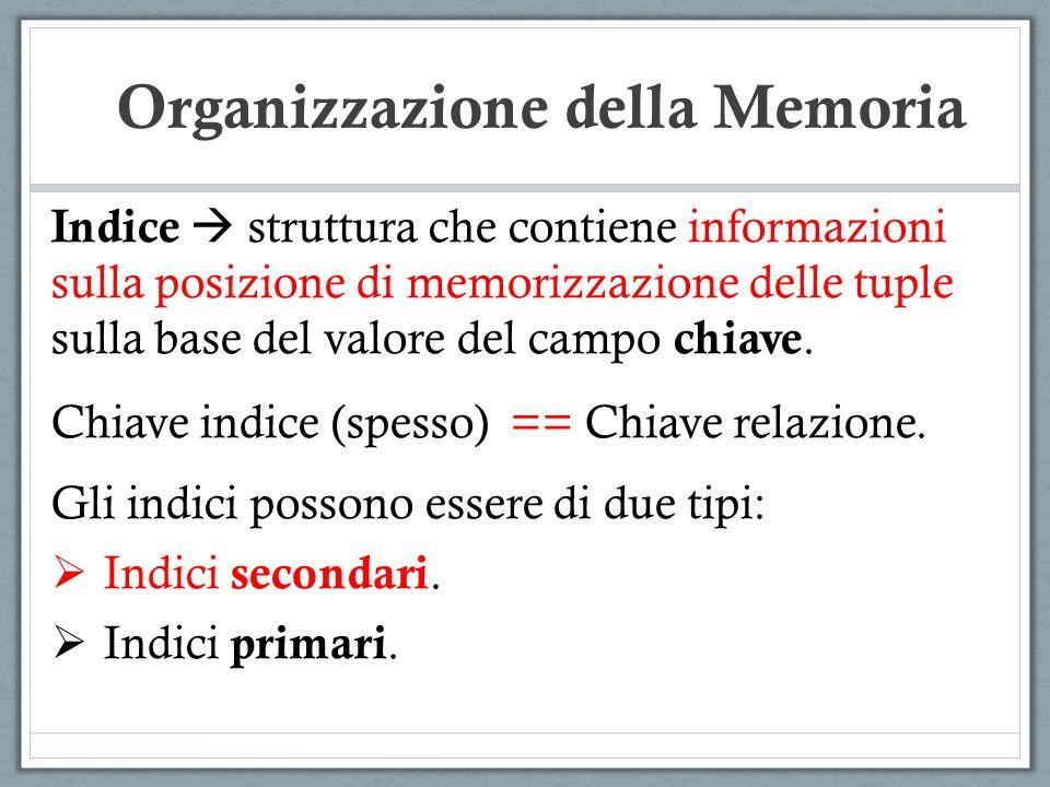 Indice struttura che contiene informazioni sulla posizione di memorizzazione delle tuple sulla base del valore del campo chiave. Chiave indice (spesso