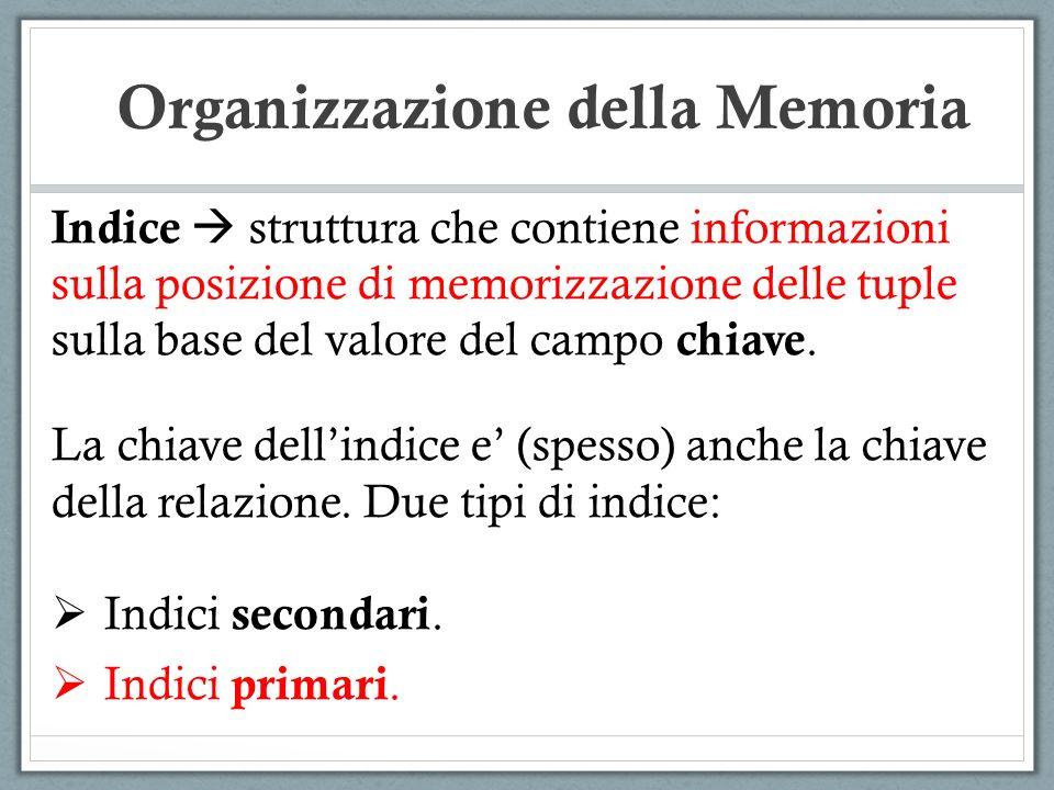 Indice struttura che contiene informazioni sulla posizione di memorizzazione delle tuple sulla base del valore del campo chiave. La chiave dellindice