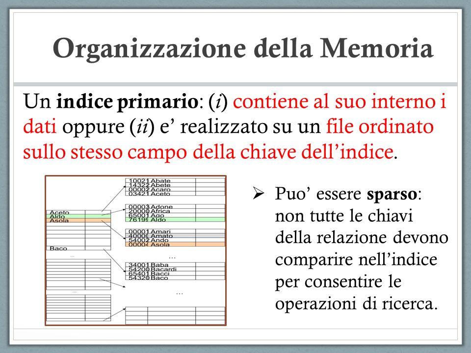 Un indice primario : ( i ) contiene al suo interno i dati oppure ( ii ) e realizzato su un file ordinato sullo stesso campo della chiave dellindice. P
