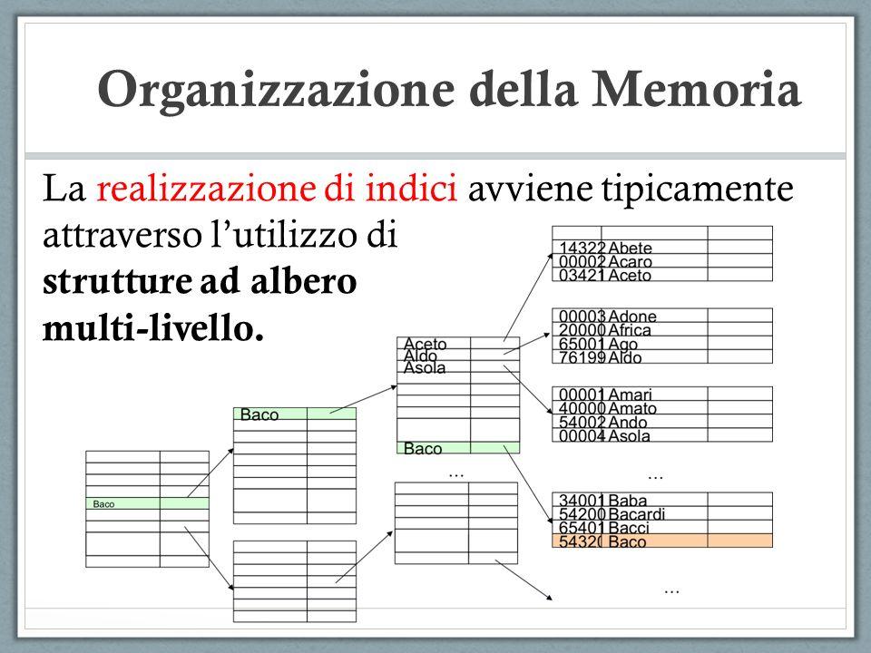 La realizzazione di indici avviene tipicamente attraverso lutilizzo di strutture ad albero multi-livello. Organizzazione della Memoria
