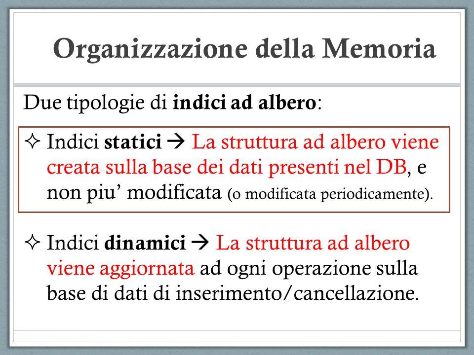 Due tipologie di indici ad albero : Indici statici La struttura ad albero viene creata sulla base dei dati presenti nel DB, e non piu modificata (o mo