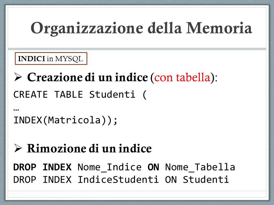 Creazione di un indice (con tabella): CREATE TABLE Studenti ( … INDEX(Matricola)); Rimozione di un indice DROP INDEX Nome_Indice ON Nome_Tabella DROP