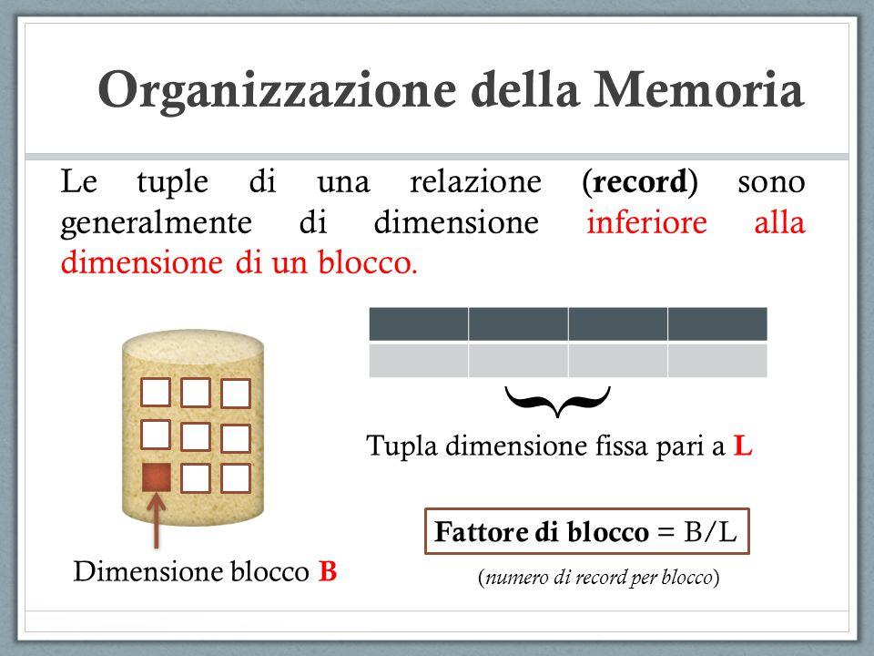 Organizzazione della Memoria Le tuple di una relazione ( record ) sono generalmente di dimensione inferiore alla dimensione di un blocco. Tupla dimens