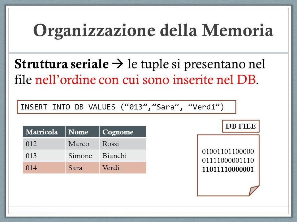 Struttura seriale le tuple si presentano nel file nellordine con cui sono inserite nel DB. Organizzazione della Memoria MatricolaNomeCognome 012MarcoR