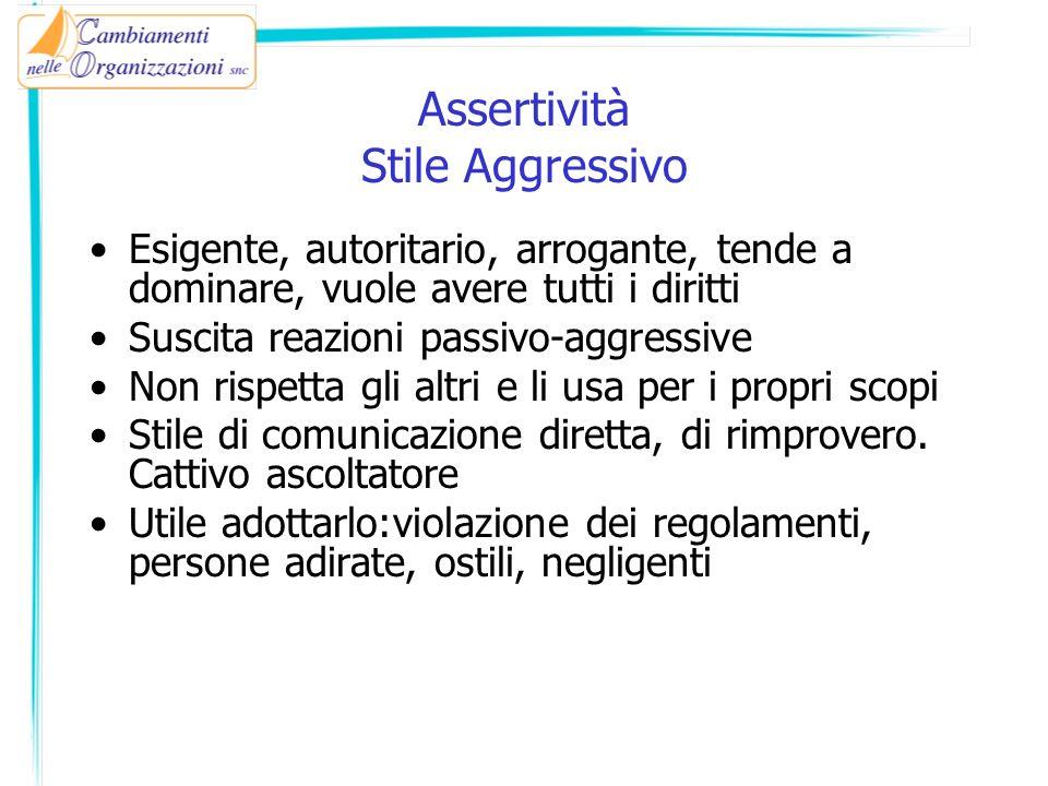 Assertività Stile Aggressivo Esigente, autoritario, arrogante, tende a dominare, vuole avere tutti i diritti Suscita reazioni passivo-aggressive Non r