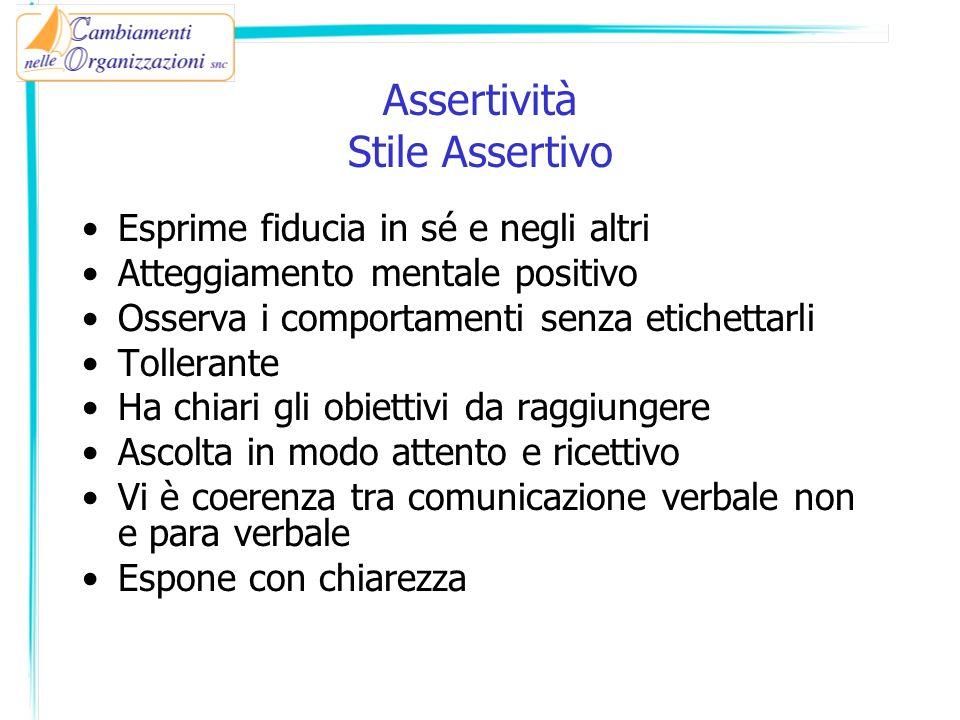 Assertività Stile Assertivo Esprime fiducia in sé e negli altri Atteggiamento mentale positivo Osserva i comportamenti senza etichettarli Tollerante H