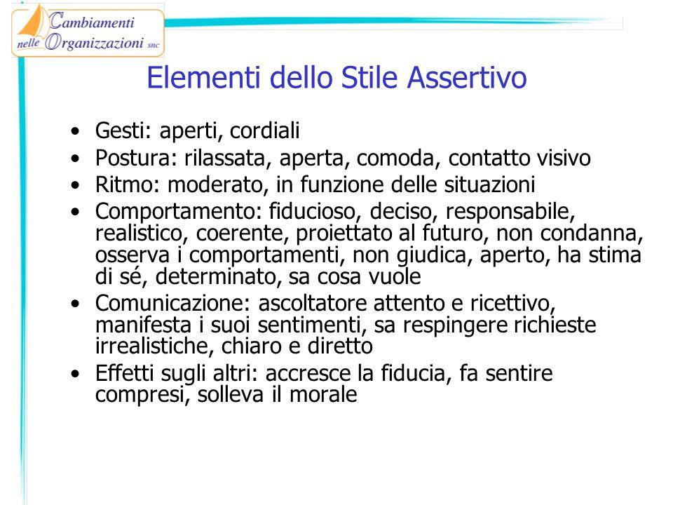 Elementi dello Stile Assertivo Gesti: aperti, cordiali Postura: rilassata, aperta, comoda, contatto visivo Ritmo: moderato, in funzione delle situazio