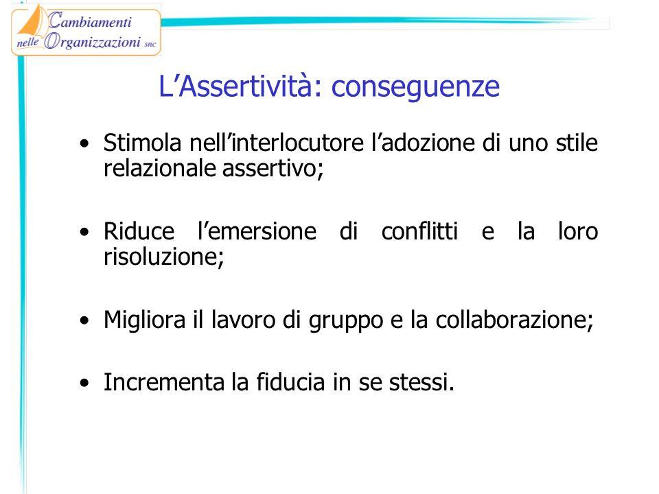 Stimola nellinterlocutore ladozione di uno stile relazionale assertivo; Riduce lemersione di conflitti e la loro risoluzione; Migliora il lavoro di gr