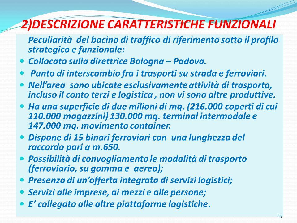 2)DESCRIZIONE CARATTERISTICHE FUNZIONALI Peculiarità del bacino di traffico di riferimento sotto il profilo strategico e funzionale: Collocato sulla direttrice Bologna – Padova.