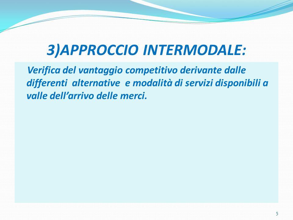 3)APPROCCIO INTERMODALE: Verifica del vantaggio competitivo derivante dalle differenti alternative e modalità di servizi disponibili a valle dellarrivo delle merci.