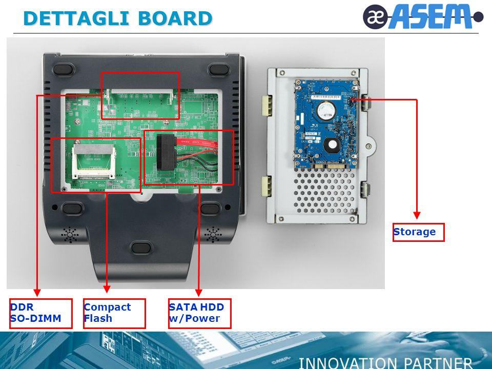 DDR SO-DIMM Compact Flash SATA HDD w/Power Storage DETTAGLI BOARD