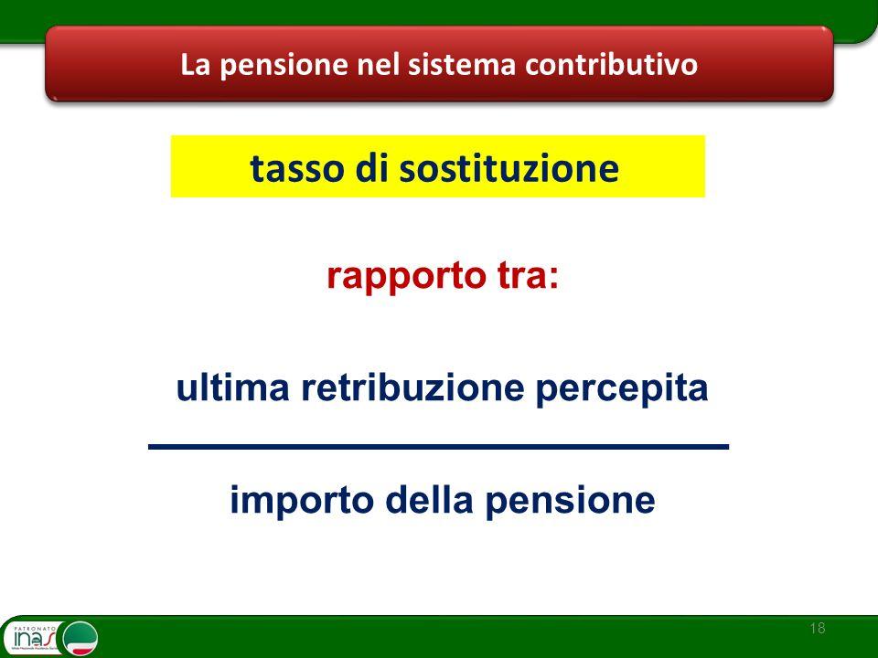 La pensione nel sistema contributivo 18 rapporto tra: ultima retribuzione percepita importo della pensione tasso di sostituzione