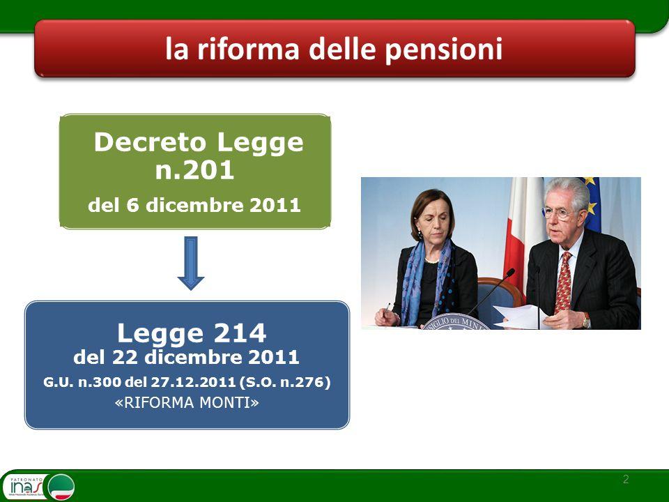 2 Decreto Legge n.201 del 6 dicembre 2011 Legge 214 del 22 dicembre 2011 G.U. n.300 del 27.12.2011 (S.O. n.276) «RIFORMA MONTI» la riforma delle pensi