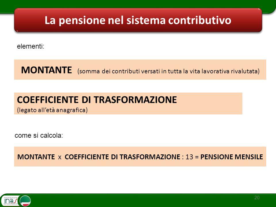 La pensione nel sistema contributivo 20 MONTANTE (somma dei contributi versati in tutta la vita lavorativa rivalutata) COEFFICIENTE DI TRASFORMAZIONE