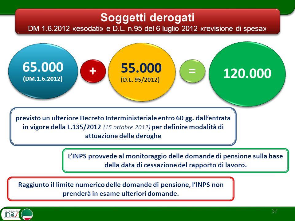 37 + + 65.000 (DM.1.6.2012) 55.000 (D.L. 95/2012) = = 120.000 previsto un ulteriore Decreto Interministeriale entro 60 gg. dallentrata in vigore della