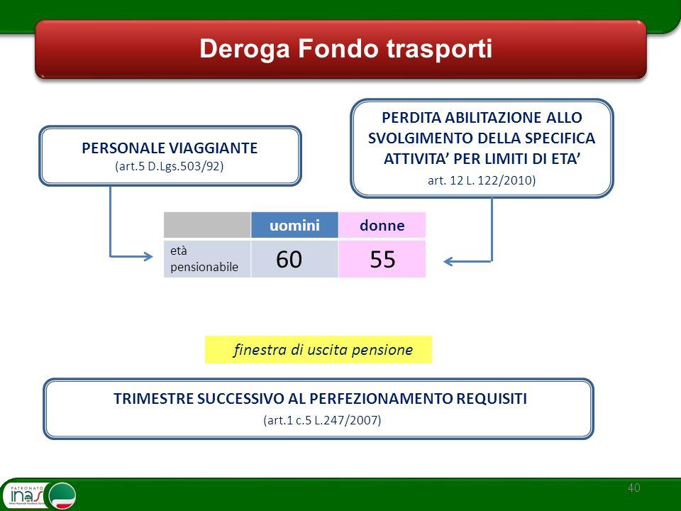 40 Deroga Fondo trasporti PERSONALE VIAGGIANTE (art.5 D.Lgs.503/92) PERDITA ABILITAZIONE ALLO SVOLGIMENTO DELLA SPECIFICA ATTIVITA PER LIMITI DI ETA a