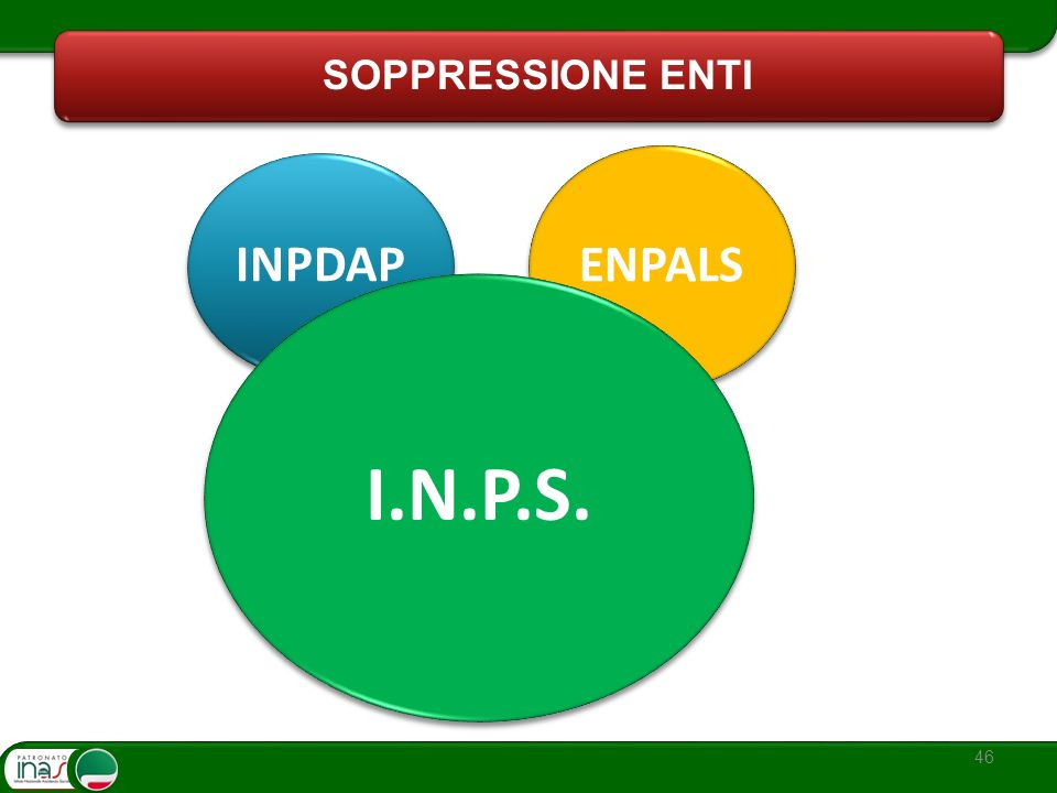 46 SOPPRESSIONE ENTI INPDAP ENPALS I.N.P.S.