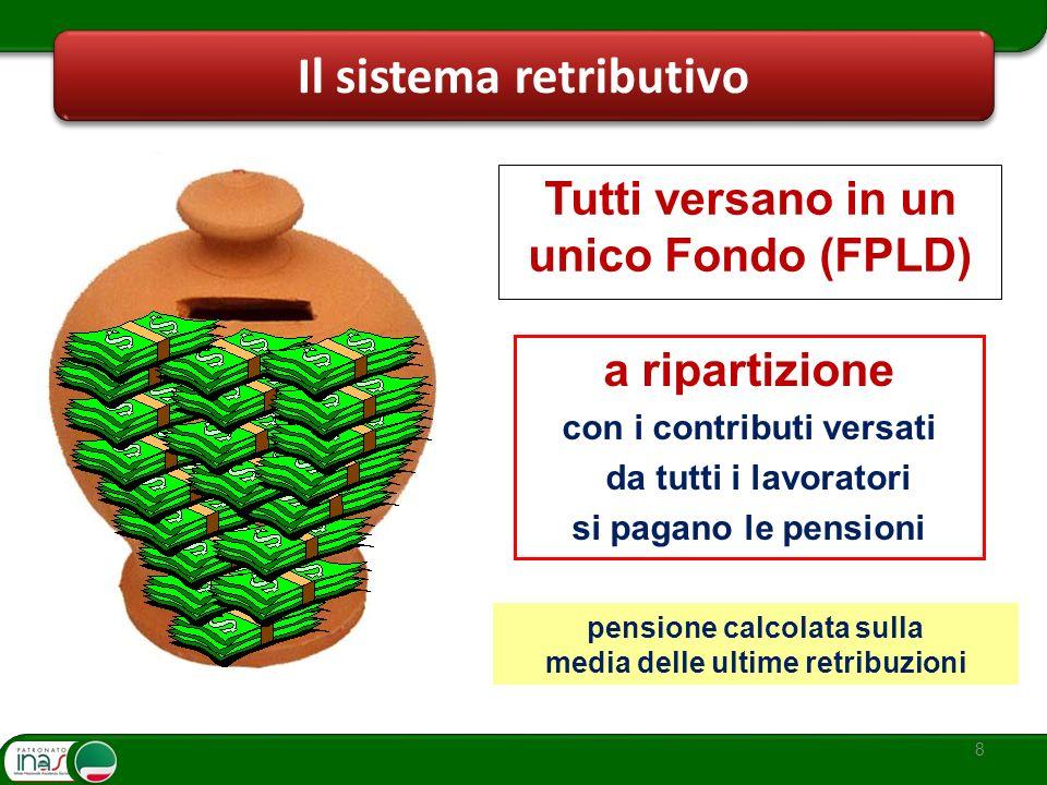 8 Il sistema retributivo a ripartizione con i contributi versati da tutti i lavoratori si pagano le pensioni pensione calcolata sulla media delle ulti