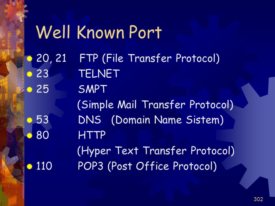 302 Well Known Port 20, 21 FTP (File Transfer Protocol) 23 TELNET 25 SMPT (Simple Mail Transfer Protocol) 53 DNS (Domain Name Sistem) 80 HTTP (Hyper T