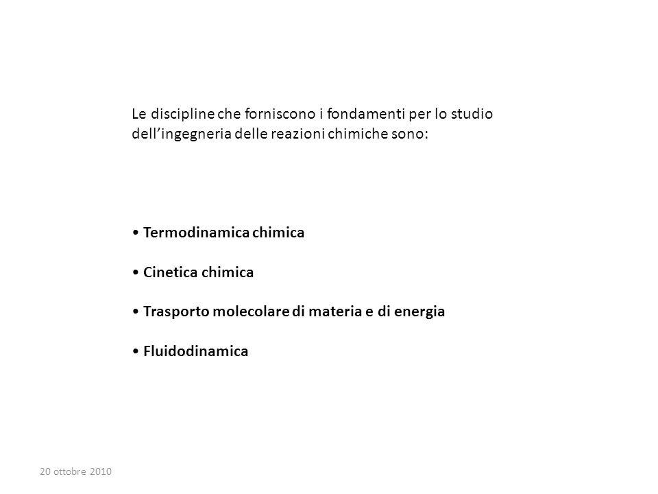 20 ottobre 2010 Le discipline che forniscono i fondamenti per lo studio dellingegneria delle reazioni chimiche sono: Termodinamica chimica Cinetica chimica Trasporto molecolare di materia e di energia Fluidodinamica