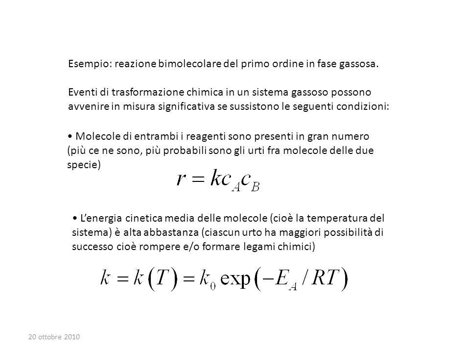 Esempio: reazione bimolecolare del primo ordine in fase gassosa.