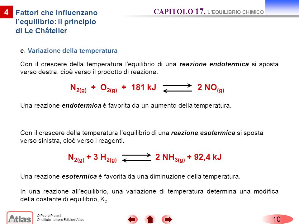 © Paolo Pistarà © Istituto Italiano Edizioni Atlas 10 4 Fattori che influenzano lequilibrio: il principio di Le Châtelier CAPITOLO 17. LEQUILIBRIO CHI